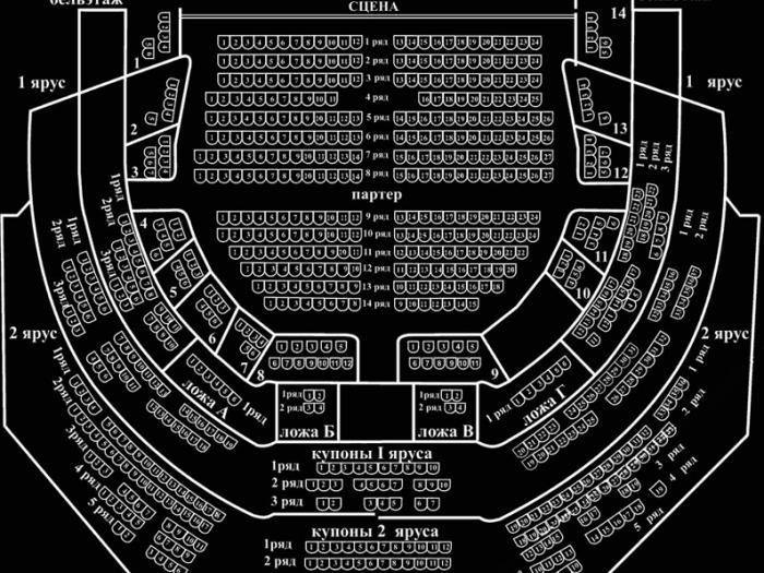Театр русской драмы имени Леси